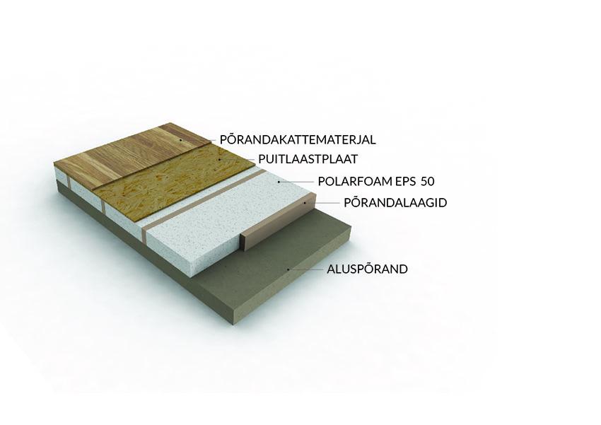 EPS 50