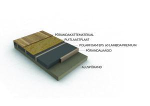 EPS 60 Lambda Premium (SILVER)